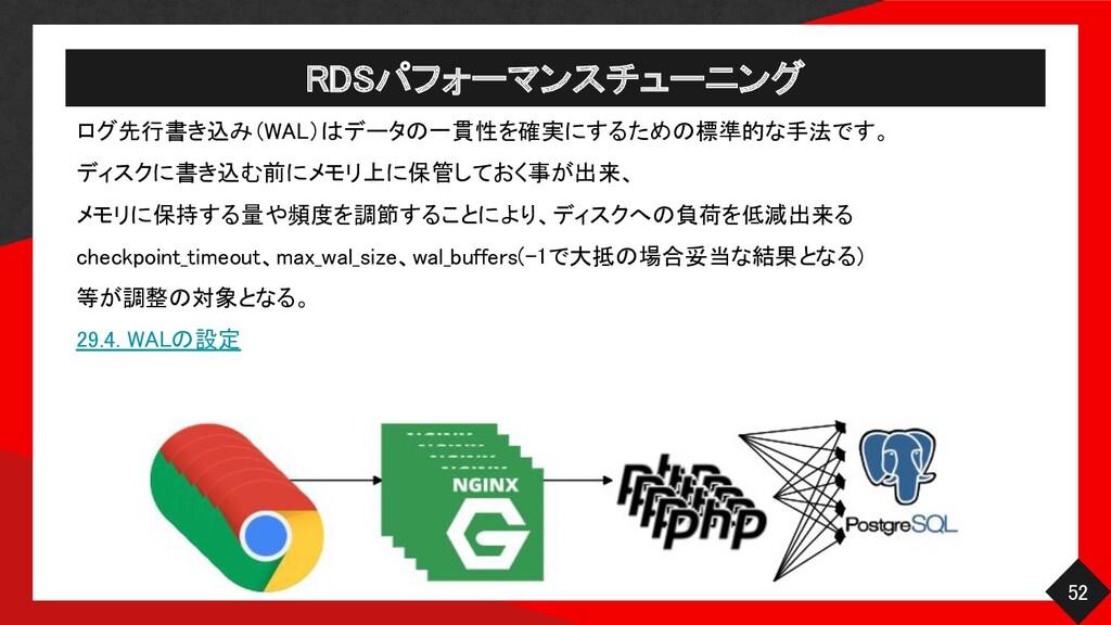 RDSパフォーマンスチューニング 52 ログ先行書き込み(WAL)はデータの一貫性を確実に...