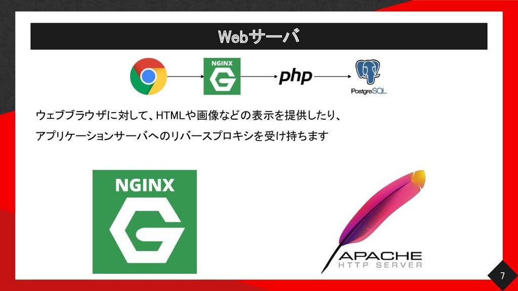 Webサーバ 7 ウェブブラウザに対して、HTMLや画像などの表示を提供したり、  アプ...
