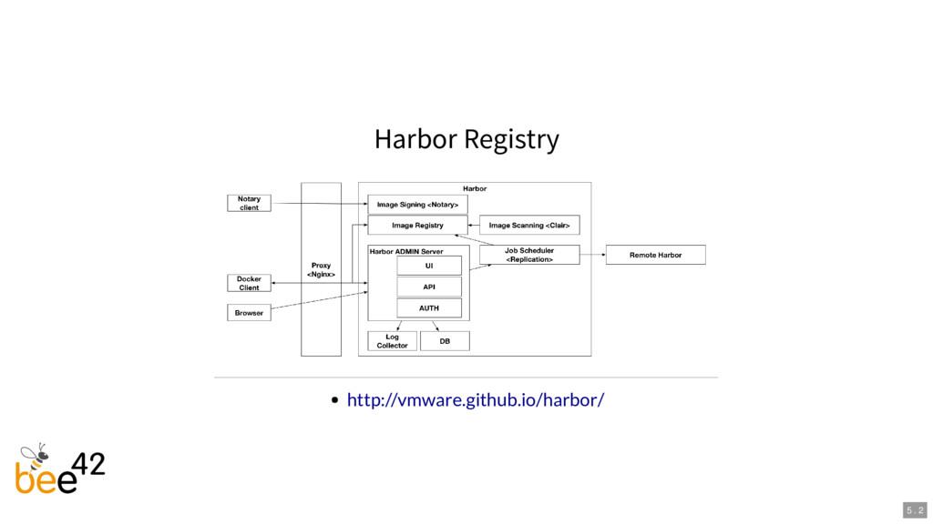 Harbor Registry http://vmware.github.io/harbor/...