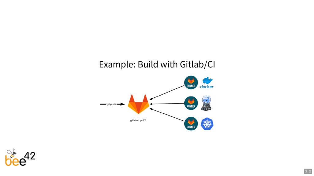 Example: Build with Gitlab/CI 3 . 2