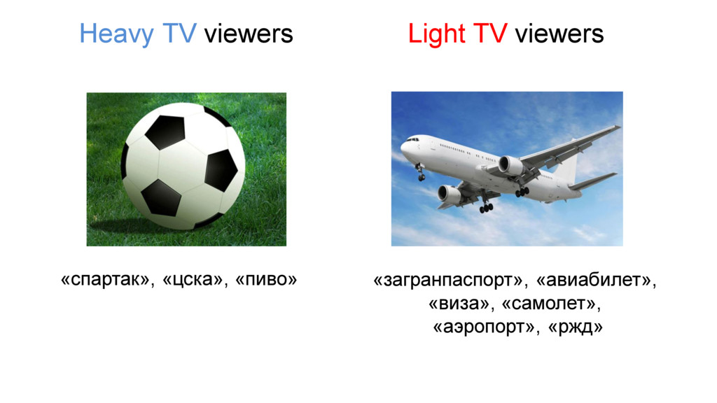 Heavy TV viewers Light TV viewers «спартак», «ц...
