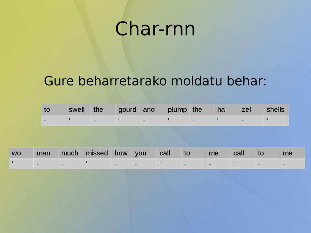 Char-rnn Gure beharretarako moldatu behar: to s...