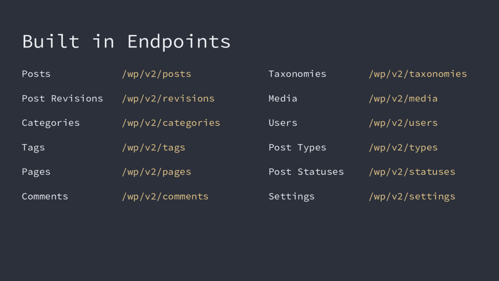 Built in Endpoints Posts /wp/v2/posts Post Revi...