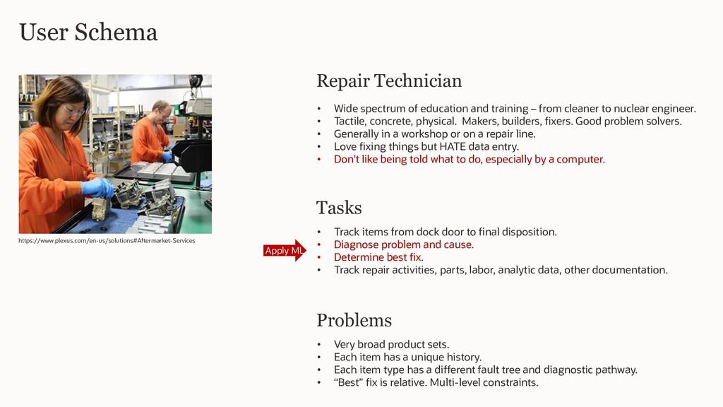 User Schema Repair Technician • Wide spectrum o...