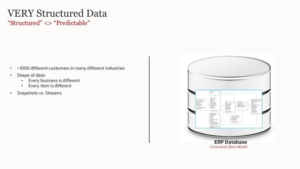 "VERY Structured Data ""Structured"" <> ""Predictab..."