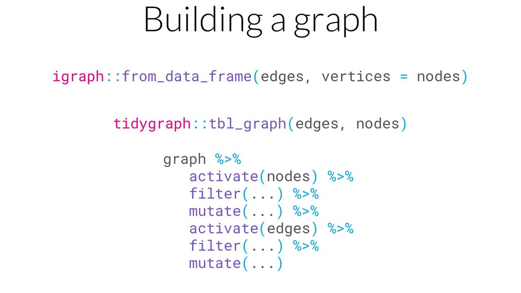 Building a graph igraph::from_data_frame(edges,...