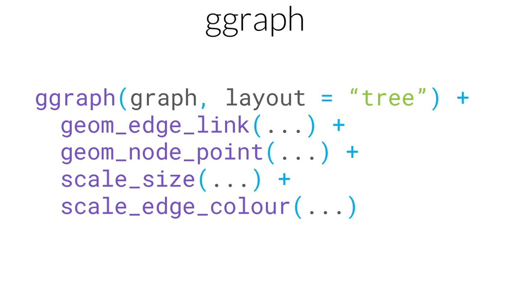 "ggraph ggraph(graph, layout = ""tree"") + geom_ed..."
