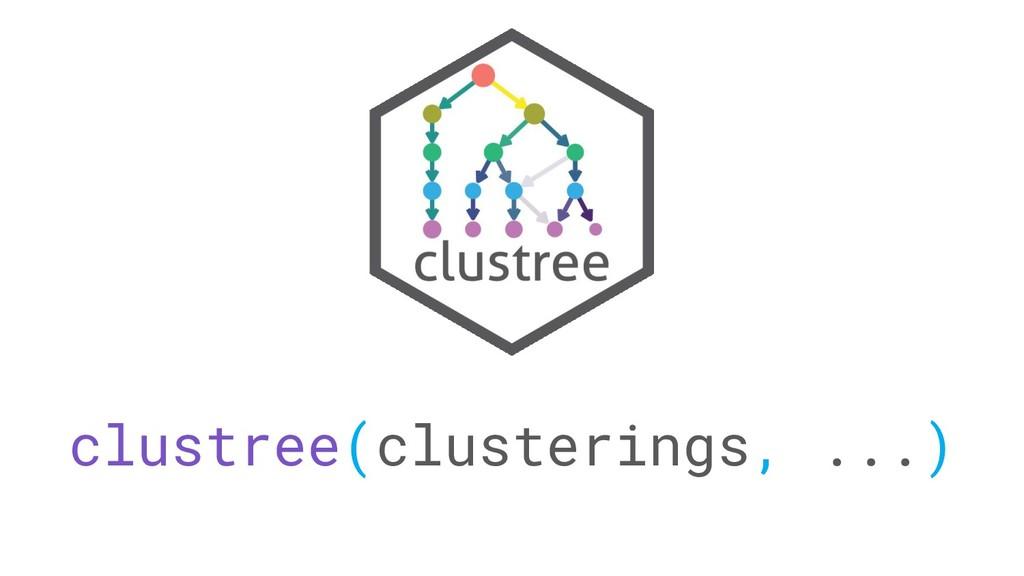 clustree(clusterings, ...)
