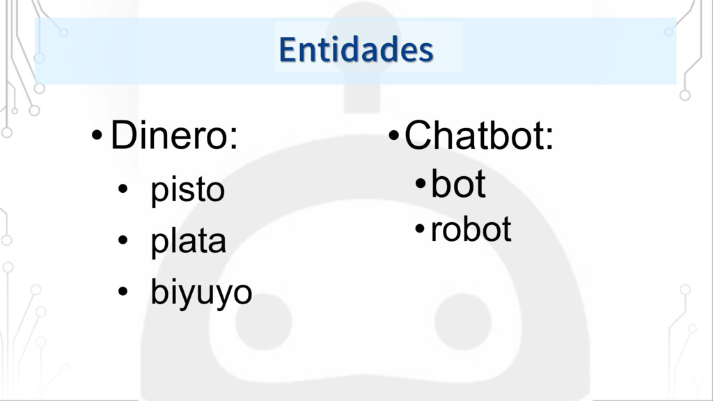 • Dinero: • pisto • plata • biyuyo •Chatbot: •b...