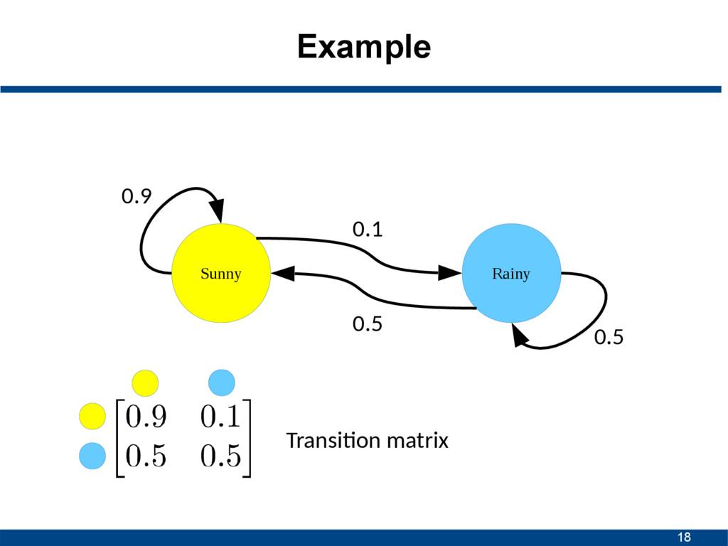 18 Example 0.1 Sunny Rainy 0.9 0.5 0.5 Transiti...