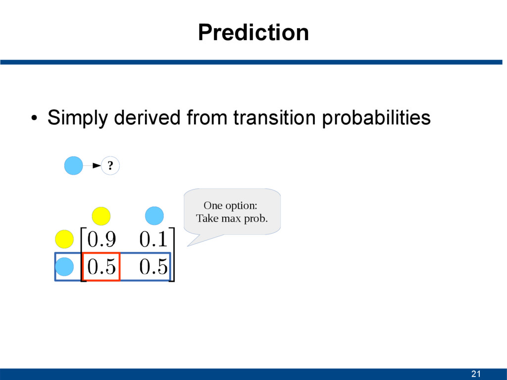21 Prediction ● Simply derived from transition ...