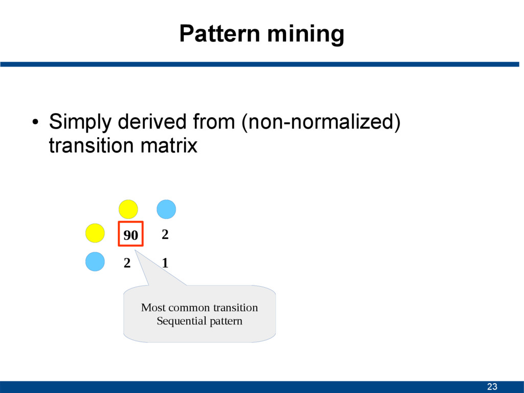 23 Pattern mining ● Simply derived from (non-no...