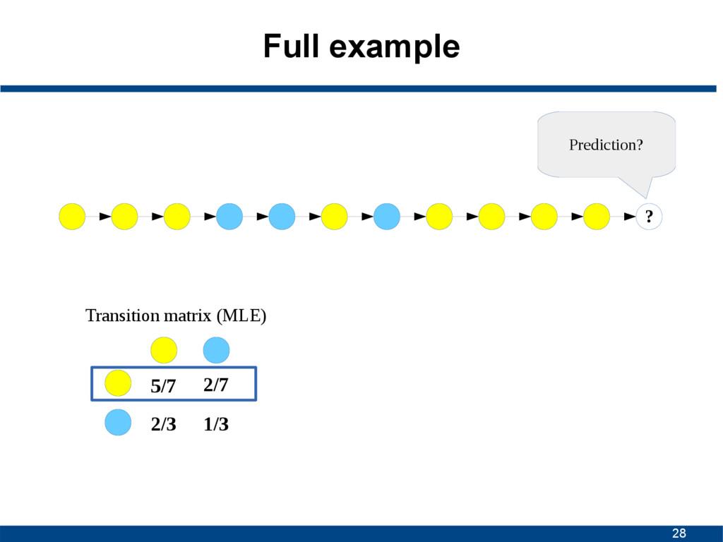 28 Full example 5/7 2/7 2/3 1/3 Transition matr...