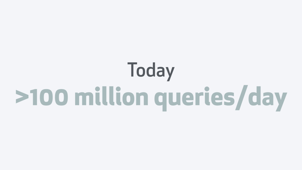Today >100 million queries/day