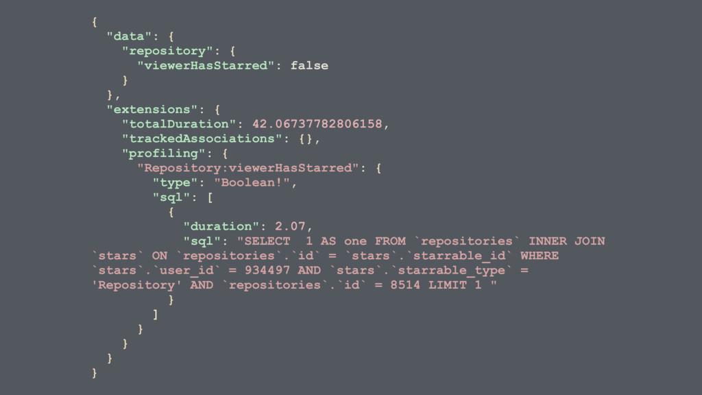 """{ """"data"""": { """"repository"""": { """"viewerHasStarred"""":..."""