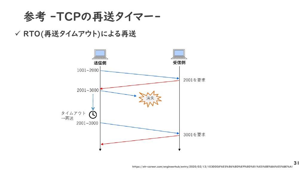 参考 -TCPの再送タイマー- 31 ✓ RTO(再送タイムアウト)による再送 https:/...