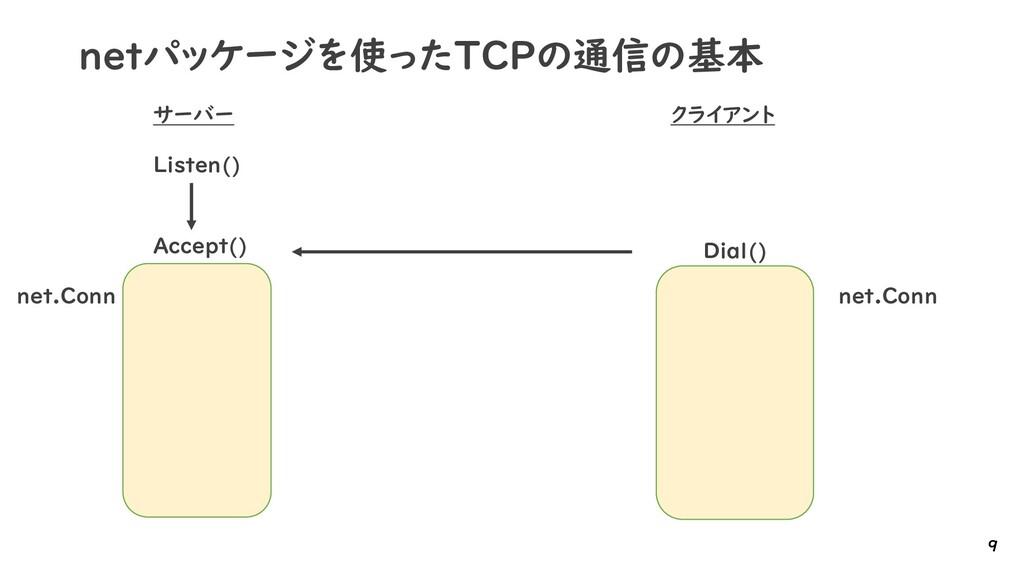 netパッケージを使ったTCPの通信の基本 9 クライアント サーバー Listen() Ac...