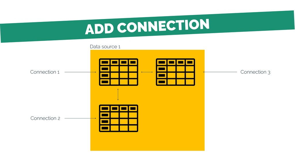 Data source 1 Connection 1 Connection 2 Connect...