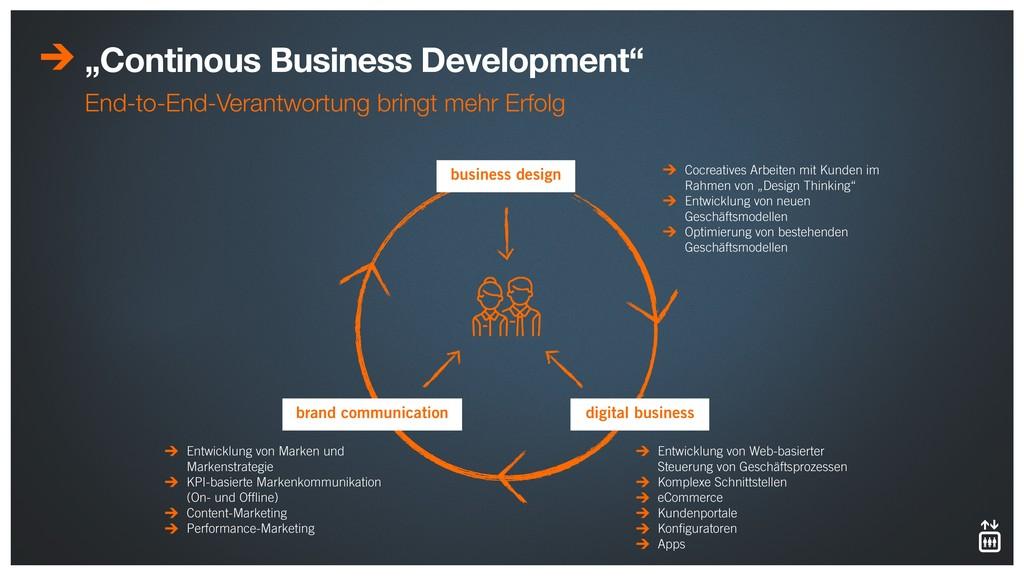 """Continous Business Development"" Cocreatives Ar..."