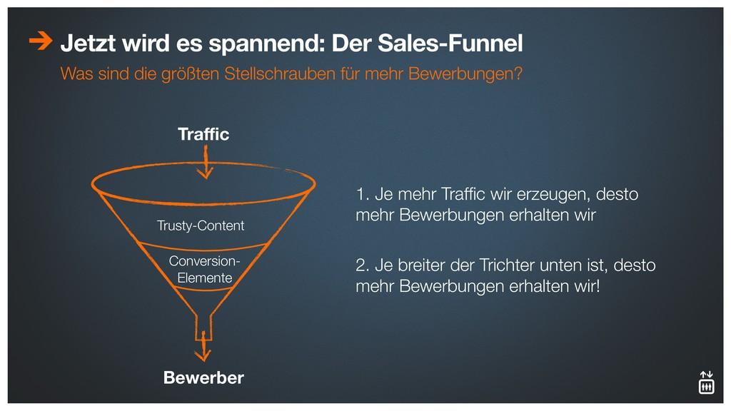 Jetzt wird es spannend: Der Sales-Funnel Was si...