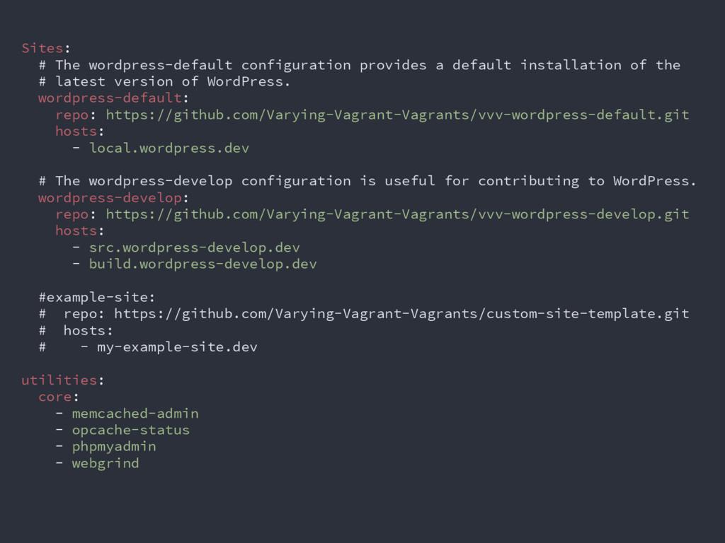 Sites: # The wordpress-default configuration pr...