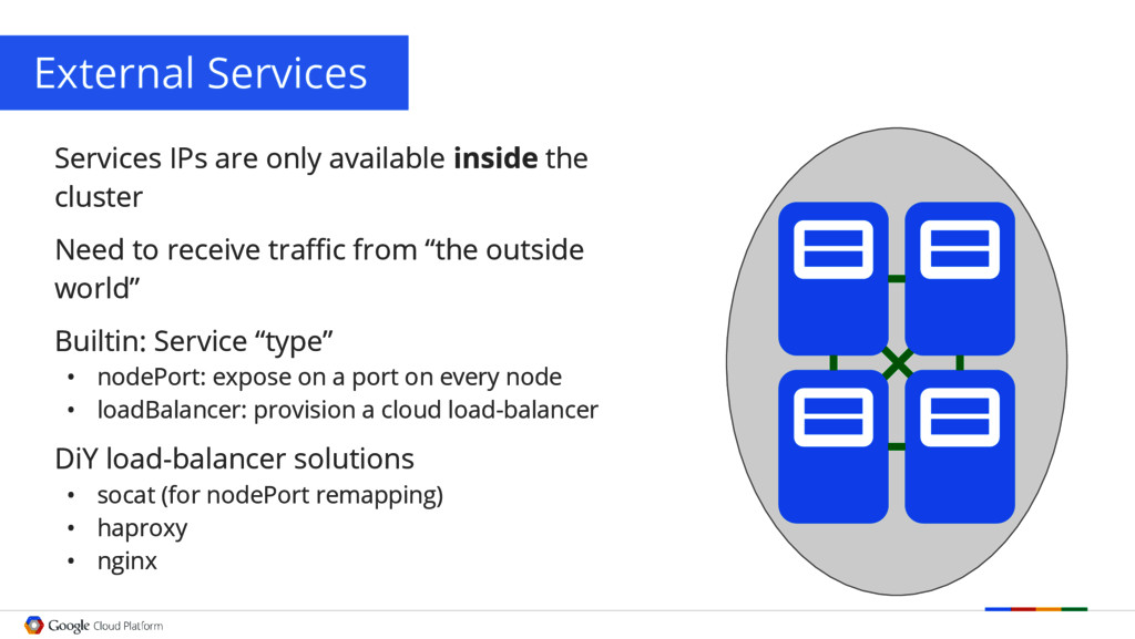 External Services Services IPs are only availab...