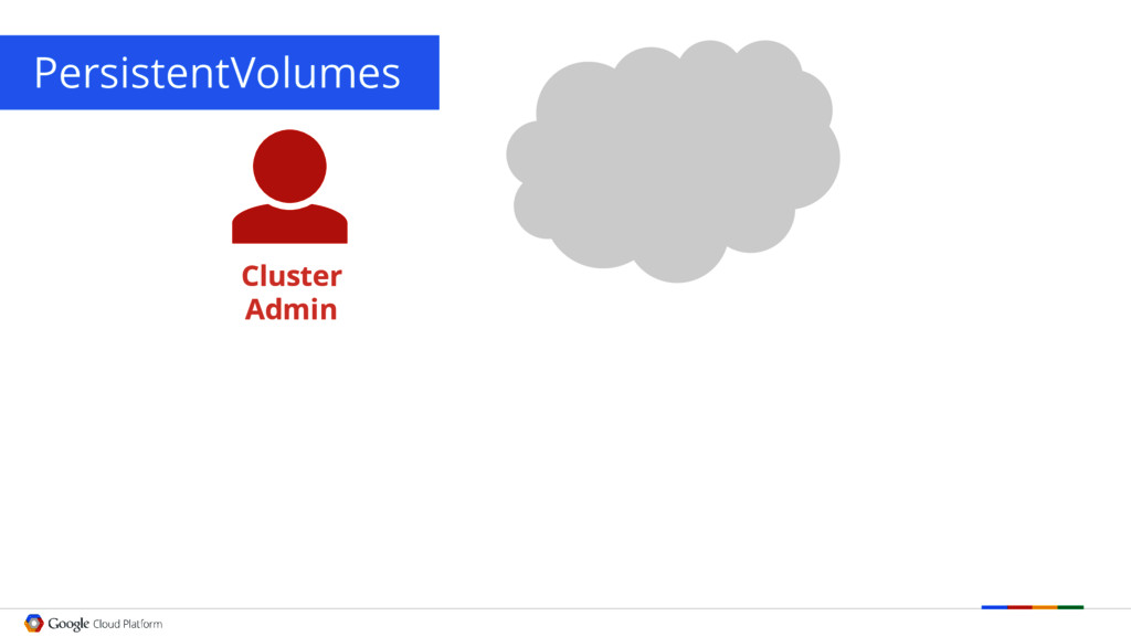 PersistentVolumes Cluster Admin