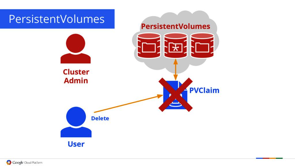 PersistentVolumes User PVClaim Delete Cluster A...