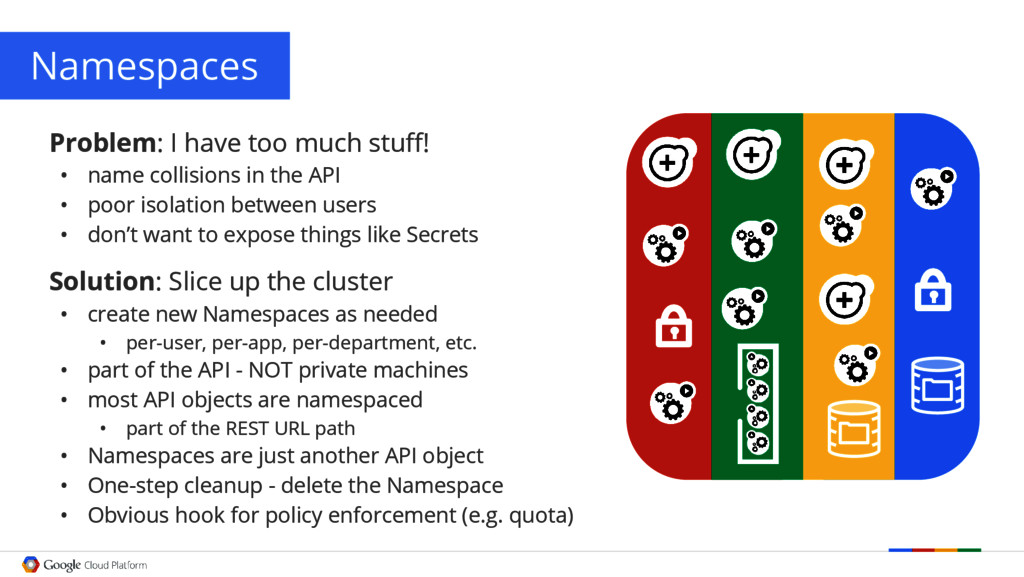 Namespaces Problem: I have too much stuff! • na...
