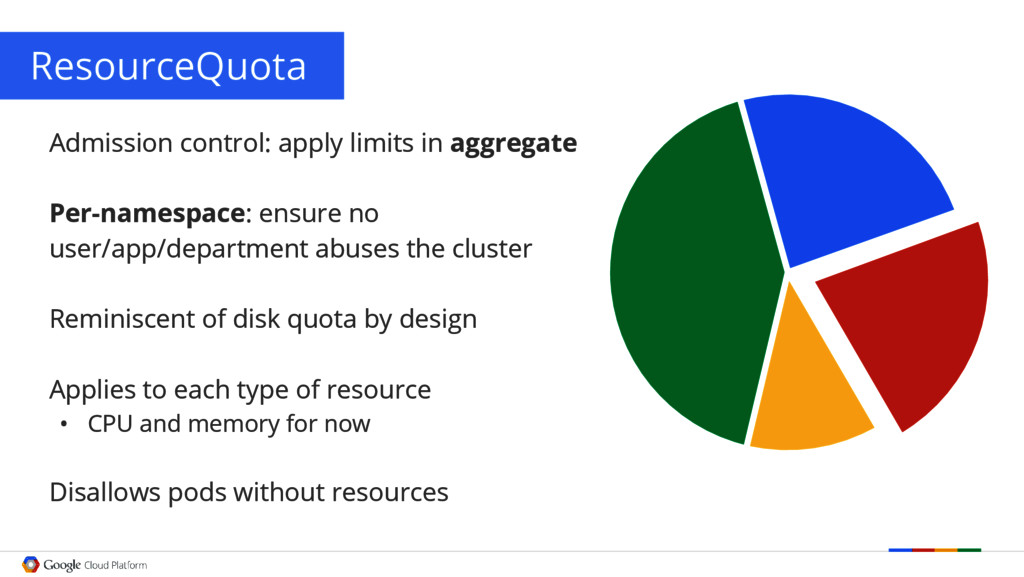 ResourceQuota Admission control: apply limits i...