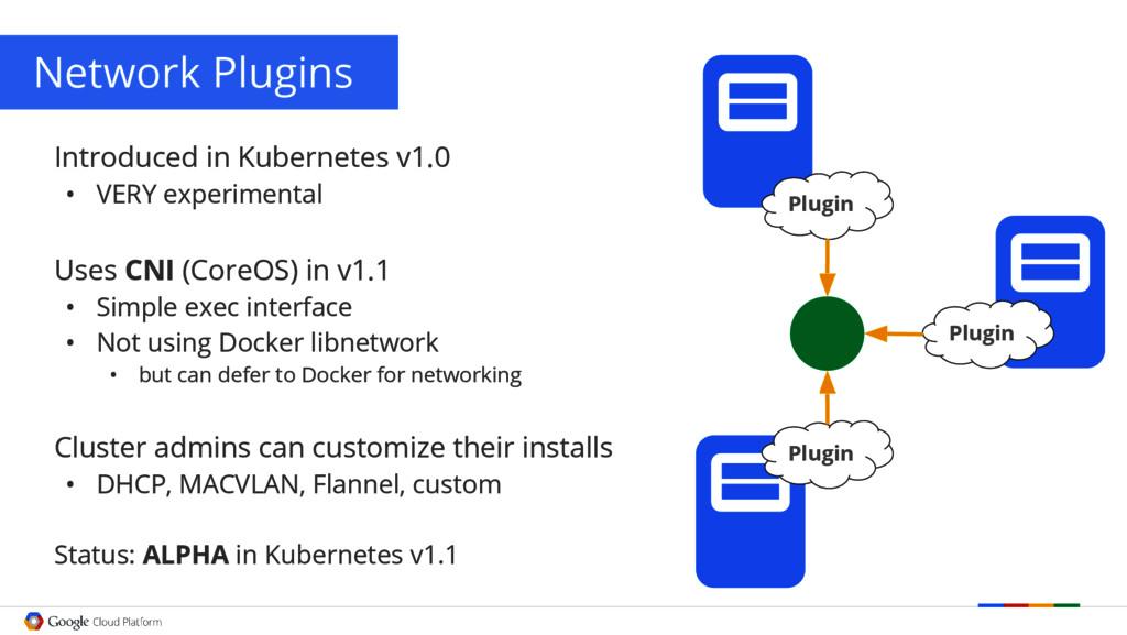 Network Plugins Introduced in Kubernetes v1.0 •...