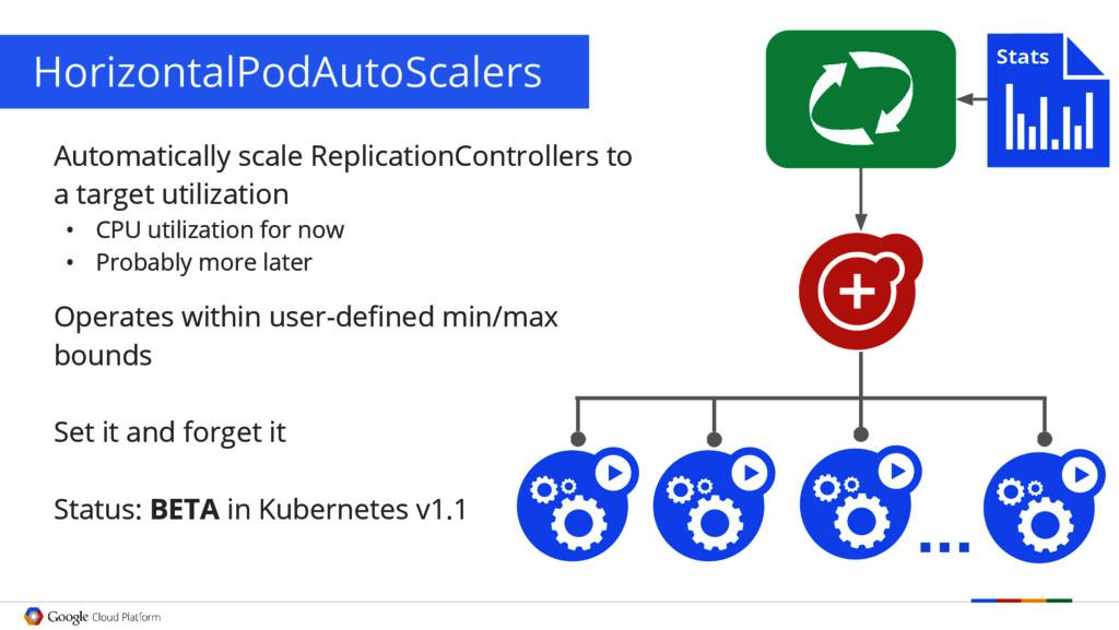 HorizontalPodAutoScalers Automatically scale Re...