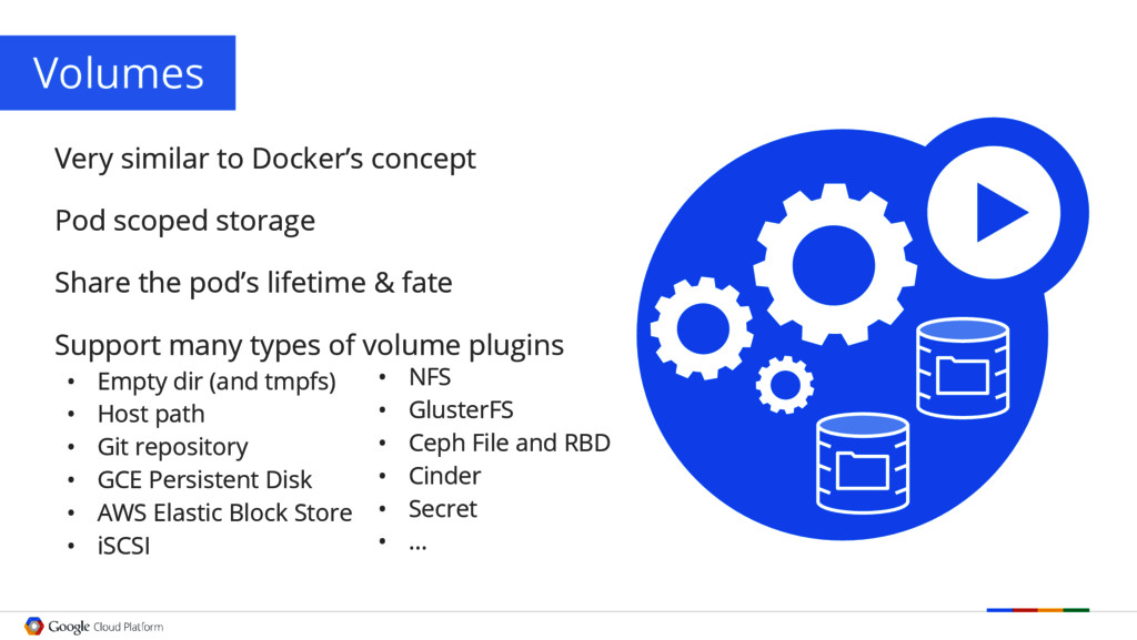 Volumes Very similar to Docker's concept Pod sc...