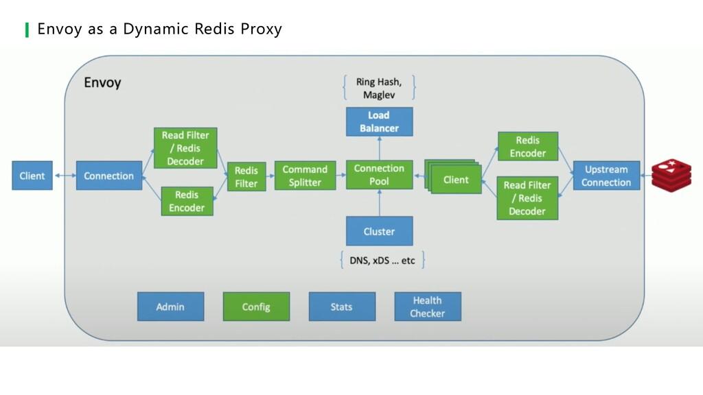 Envoy as a Dynamic Redis Proxy