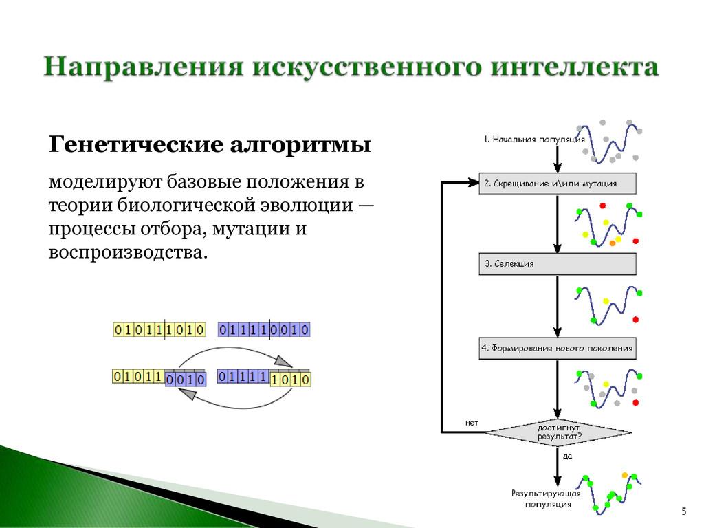 5 Генетические алгоритмы моделируют базовые пол...