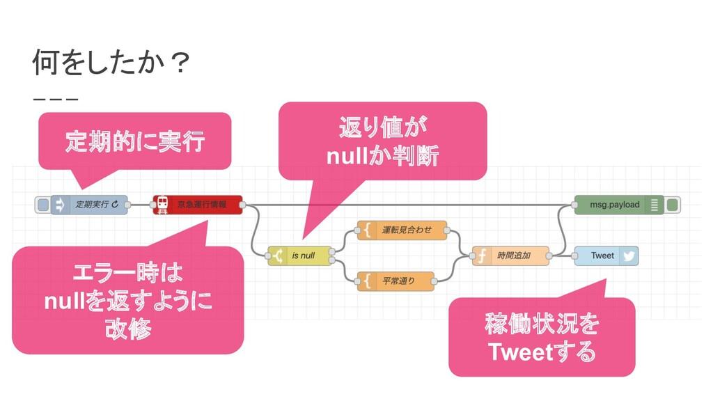 何をしたか? 定期的に実行 エラー時は nullを返すように 改修 稼働状況を Tweetする...