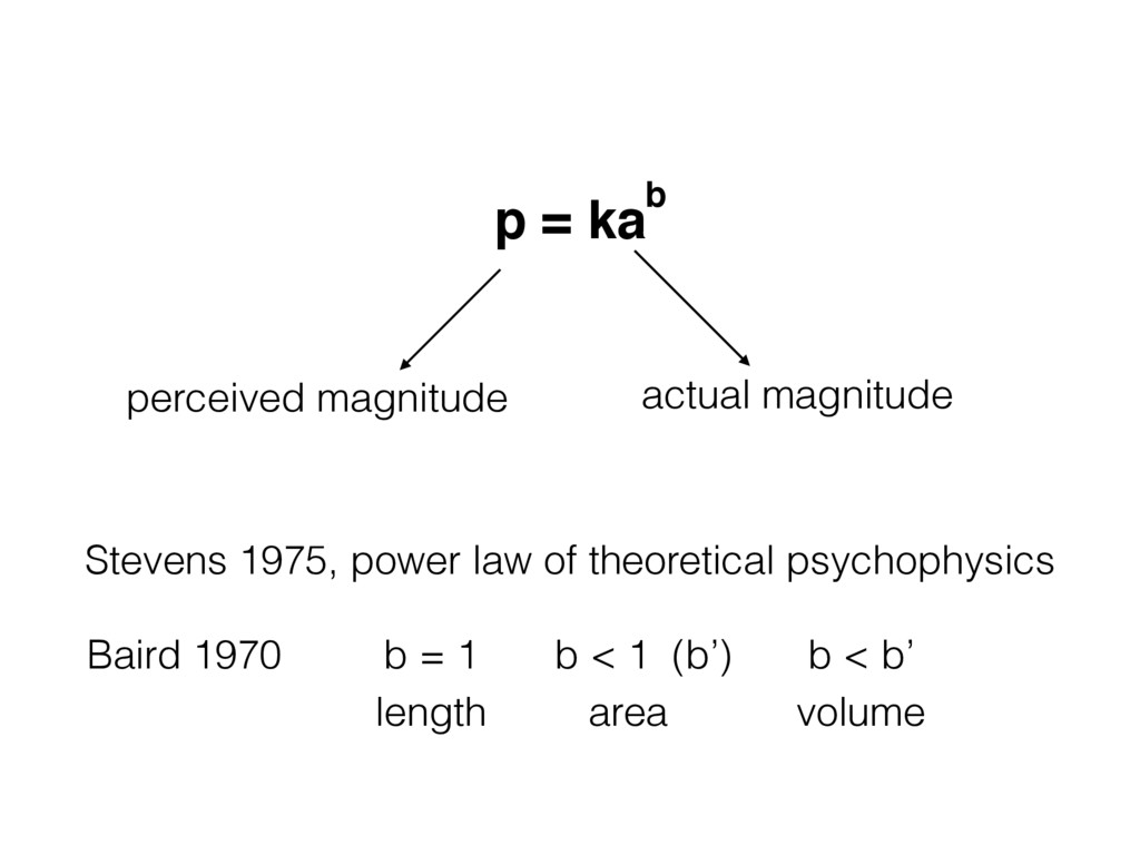 p = kab Stevens 1975, power law of theoretical ...
