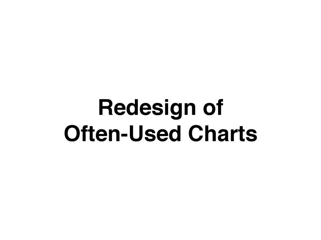 Redesign of Often-Used Charts