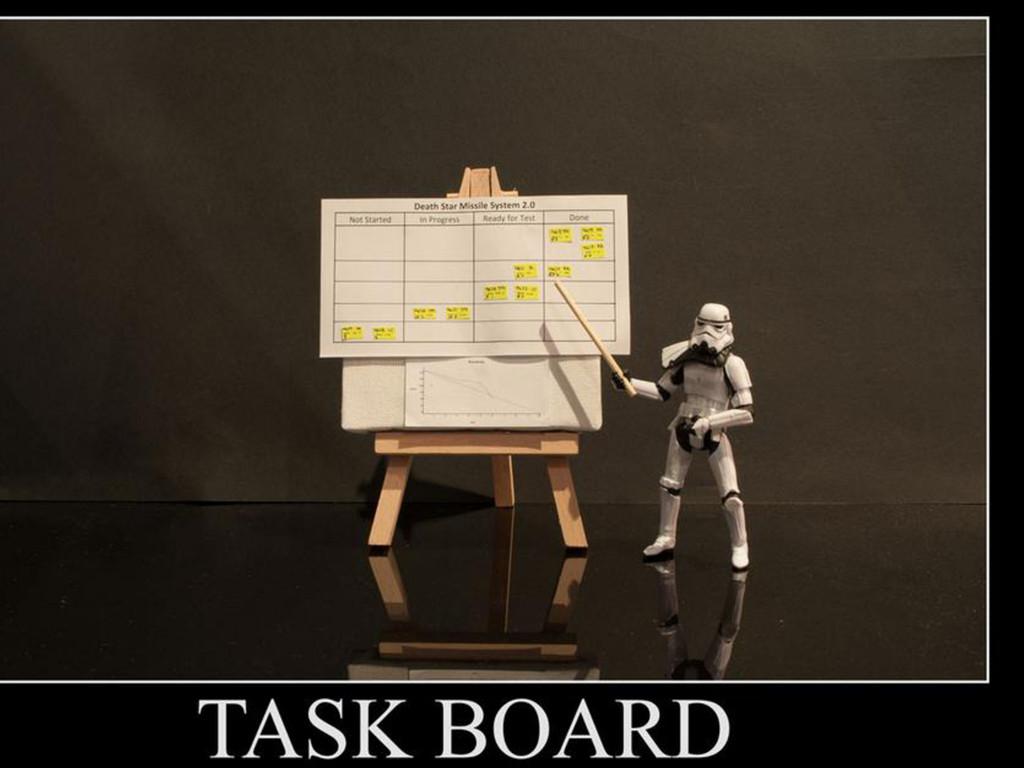 Agile Board • Board