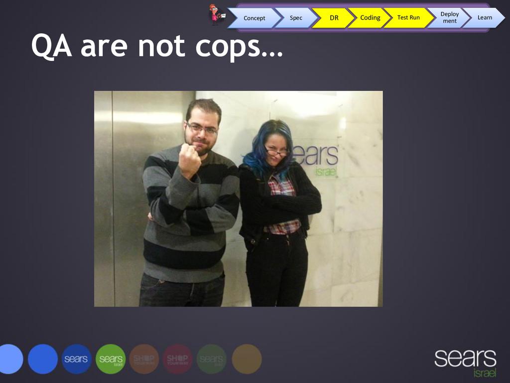 QA are not cops… Spec DR Test Run Deploy ment L...