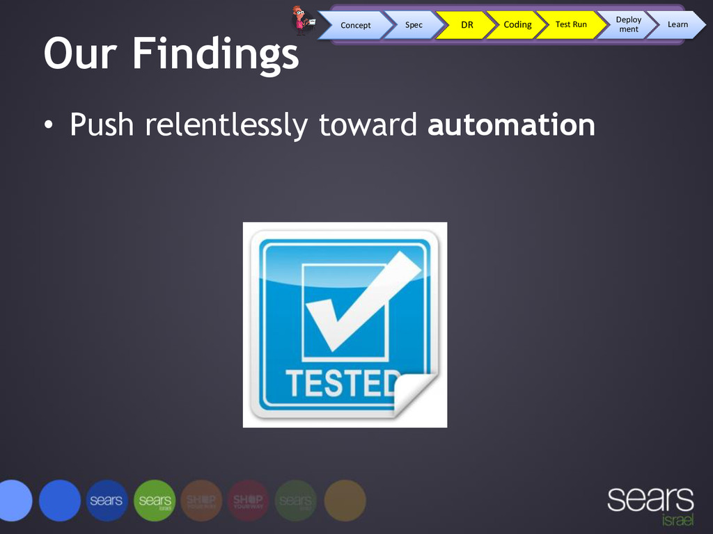 Our Findings • Push relentlessly toward automat...