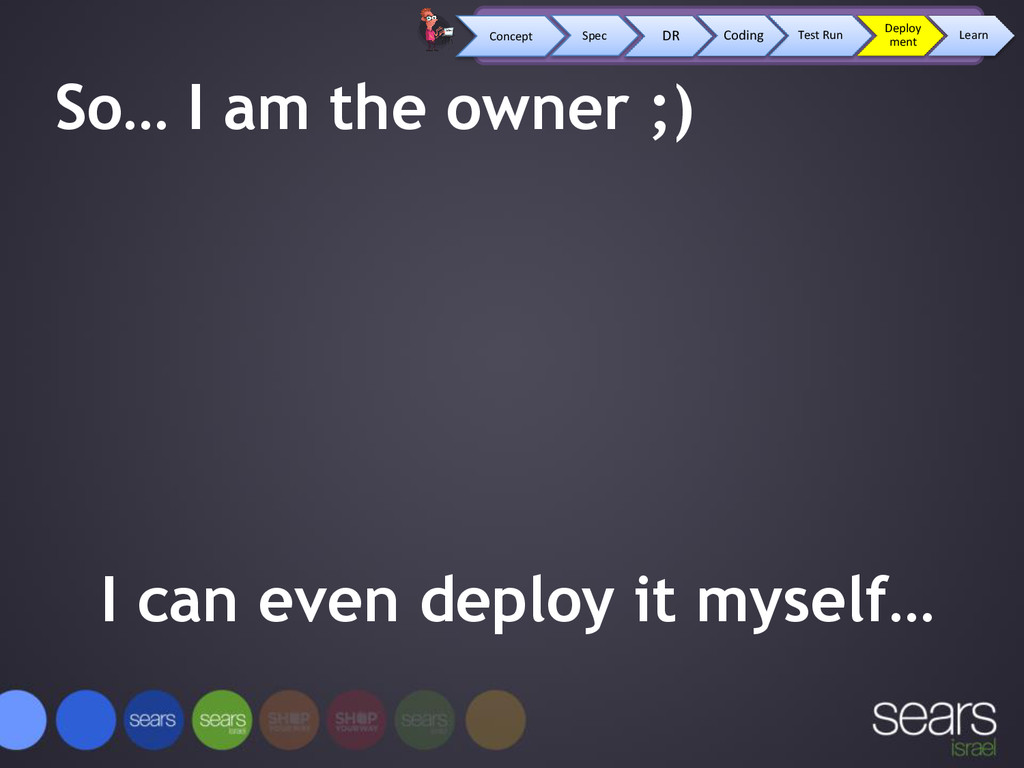 So… I am the owner ;) I can even deploy it myse...