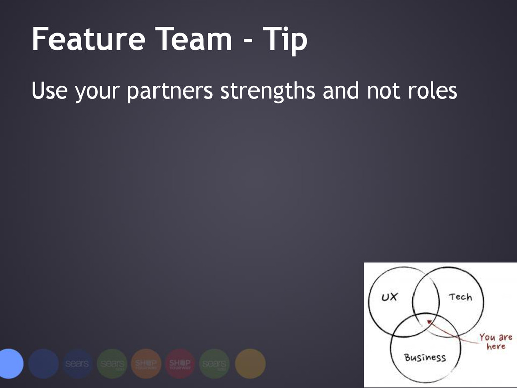 Feature Team - Tip Use your partners strengths ...