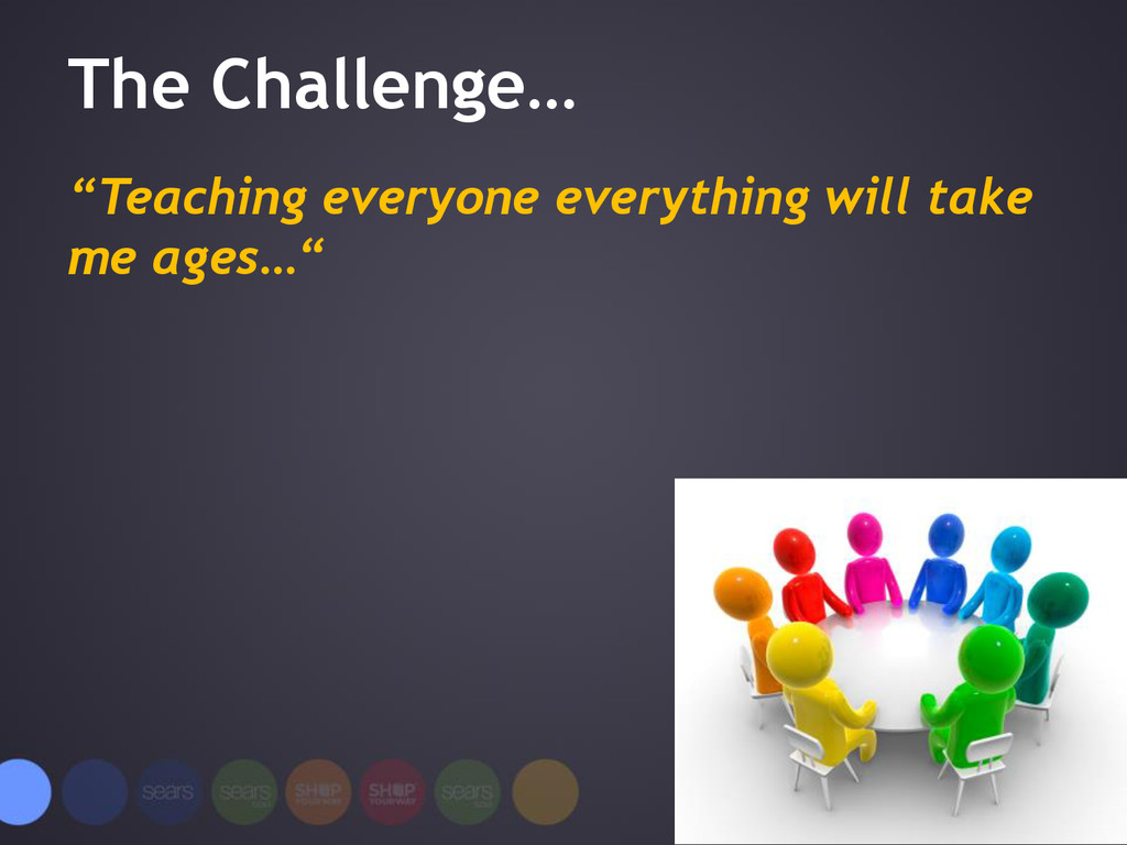 "The Challenge… ""Teaching everyone everything wi..."