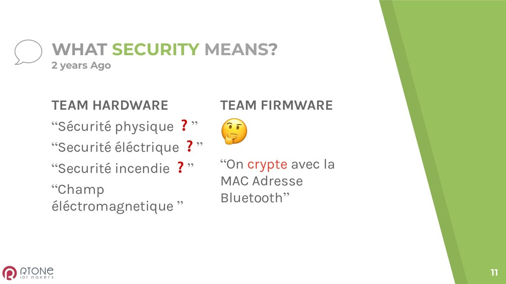 WHAT SECURITY MEANS? 2 years Ago TEAM HARDWARE ...