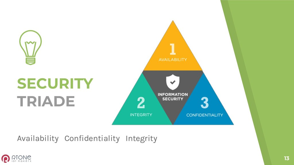 13 SECURITY TRIADE Availability Confidentiality...
