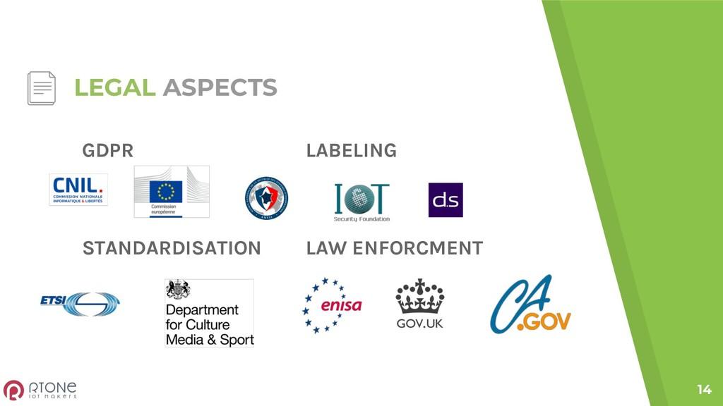 LEGAL ASPECTS GDPR LABELING 14 STANDARDISATION ...