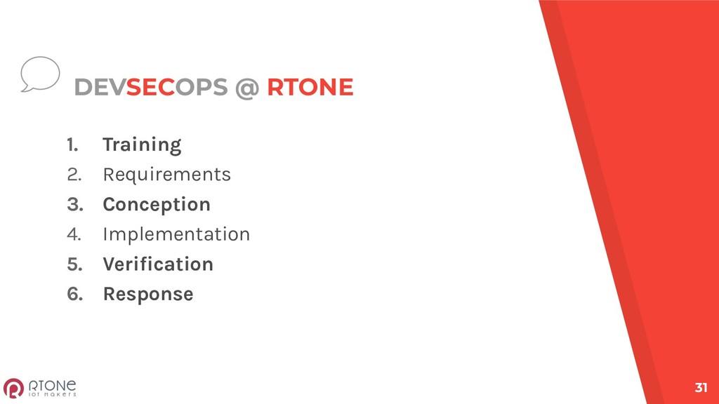 DEVSECOPS @ RTONE 1. Training 2. Requirements 3...