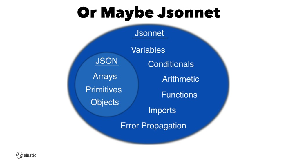 Or Maybe Jsonnet