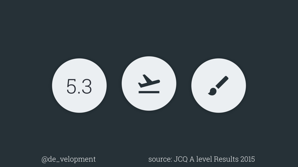 5.3 + $ @de_velopment source: JCQ A level Resul...